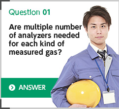 Are multiple number of analyzers needed for each kind of mea